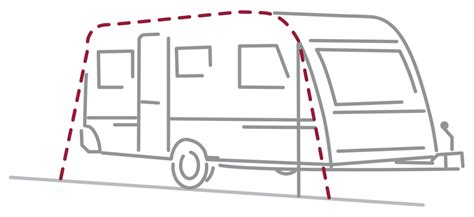caravan awning size chart how to find your awning size caravanawnings eu