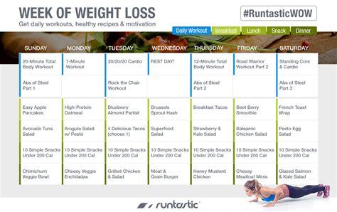weight loss in weight loss in a week weight loss diet plans