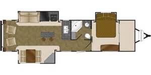 Floor Plan Financing Agreement by Floor Plan Financing Loans Modern Home Design And