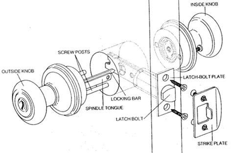 Door Knob Diagram by Door Lockset Diagram Cylindrical Lockset Diagram Quot Quot Sc Quot 1
