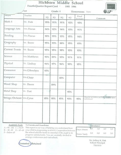 8th grade report card template 8th grade report card 3 explore alanapost s photos on