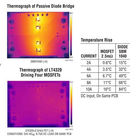 linear diode bridge lt4320 lt4320 1 ideal diode bridge controller linear technology