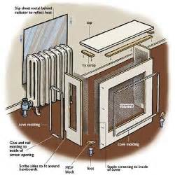 overview how to build a radiator cover this old house