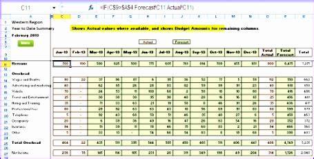 Projected Budget Template Excel Xnhdv Elegant Excel Bud Forecast Vs Actual Exceltemplates Budget Vs Actual Excel Template