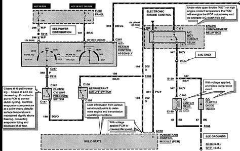 ford aerostar power window wiring diagram wiring diagram