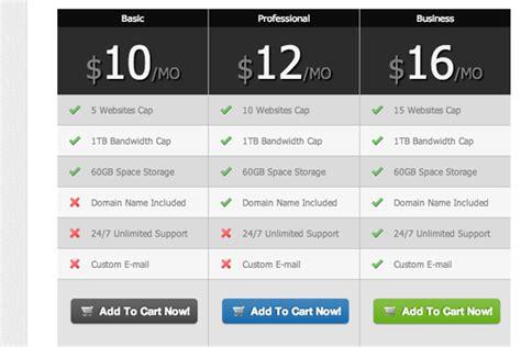 wordpress layout shortcodes deal of the week wordpress shortcodes plugin 3 extra
