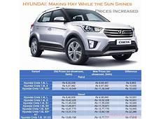 Hyundai Cars 2013 and 2014 Estimate Price