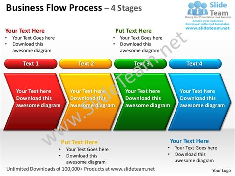 escalation flowchart business flow process 4 stages powerpoint templates 0712