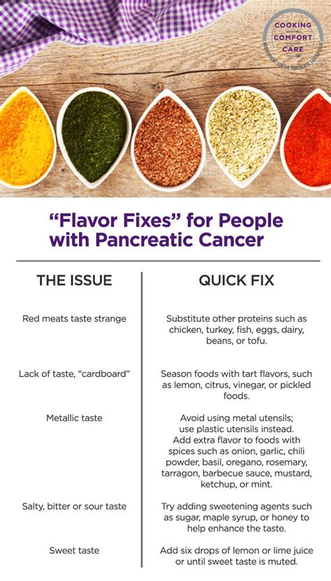 how to comfort someone who has cancer 17 best images about cooking comfort care nourishment