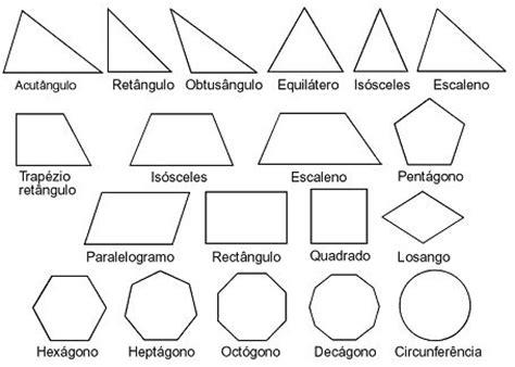 capacitor y su geometria importancia de la geometr 237 a
