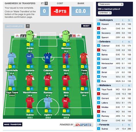 epl tips fantasy premier league tips my team 2014 15 upper 90