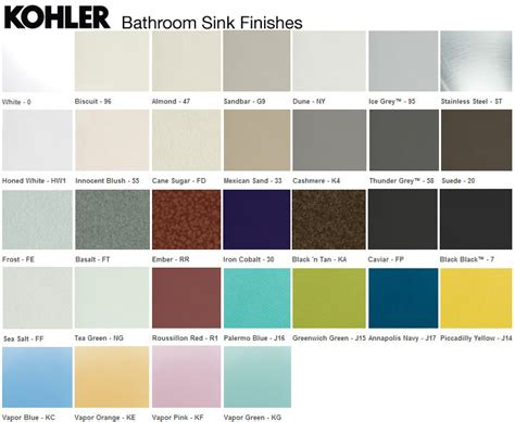 Bathroom Sink Colors Available Kohler Bathtubs Colors Reversadermcream