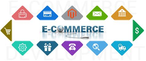 best e commerce explore more to choose the best e commerce development