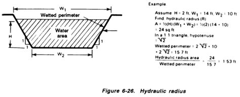Solved Compute The Hydraulic Radius For A Trapezoidal Fm 5 430 00 1 Chptr 6 Drainage
