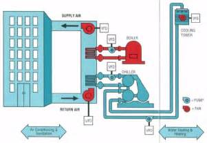 the basics of heating and cooling mckinnon heating cooling