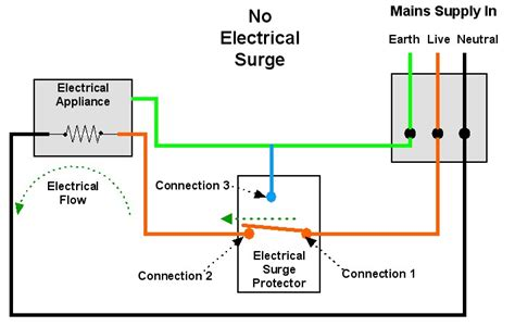 surge protector wiring diagram electrical surge protection