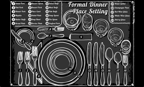 place setting template 5 place setting templates free sle exle format
