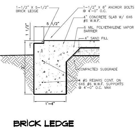 Brick Garage Construction Drawings - image result for turn footing detail construction