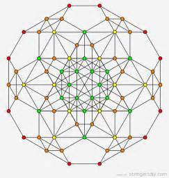 String Geometric Patterns - a stunning geometrical string free pattern