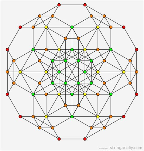 Math String Patterns Free - a stunning geometrical string free pattern
