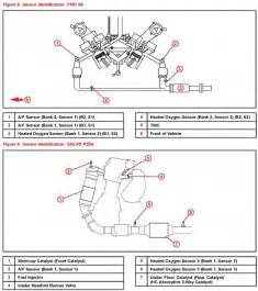 Fuel System Monitor Bank 1 P0158 Toyota Autocodes Q A