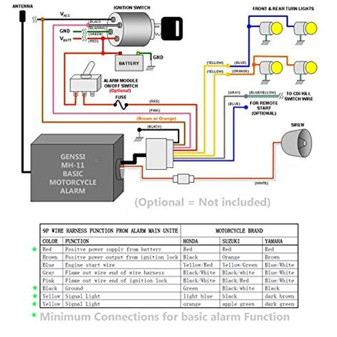 tamarack alarm wiring diagram 29 wiring diagram images