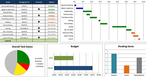 Free Excel Dashboard Templates Download Microsoft Excel Dashboard Template