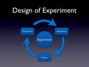 design of experiments design of experiment