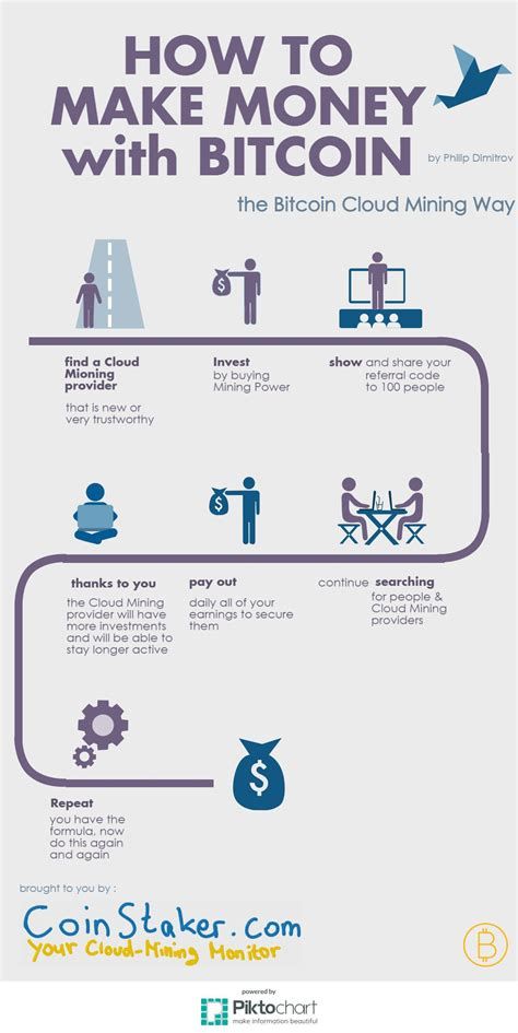 Bitcoin Mining Cloud Computing 1 by How To Make Money With Bitcoin Infographic