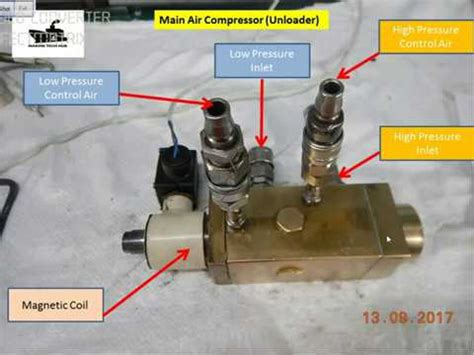 how air compressor unloader works
