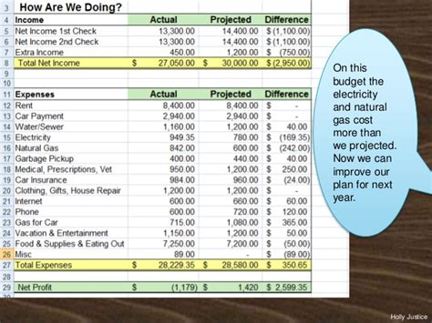 how to make home budget plan budget spreadshee how to make