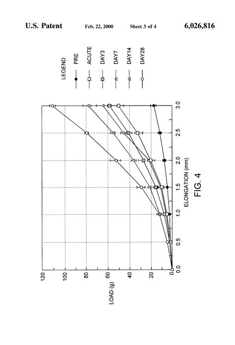 patent us4427010 method and means for cooling injured patent us6026816 method of treating sleep disordered