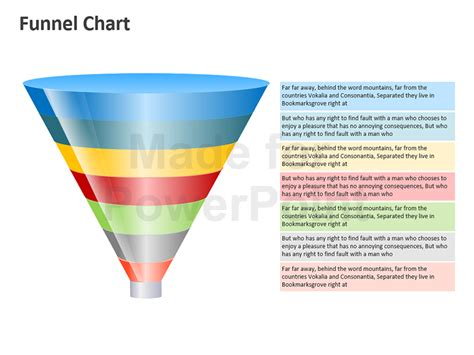powerpoint funnel template funnel chart editable powerpoint template