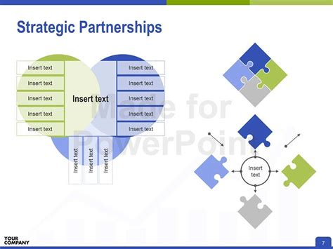 Strategic Partnership Template company profile ppt editable powerpoint presentation