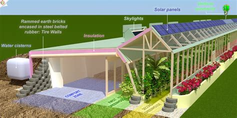earthship homes plans earthships kirk nielsen