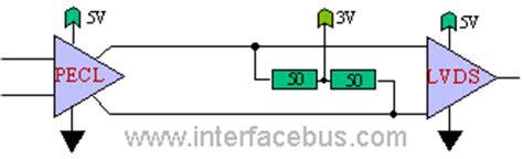 lvds pull resistor ic logic level translation description for different logic families
