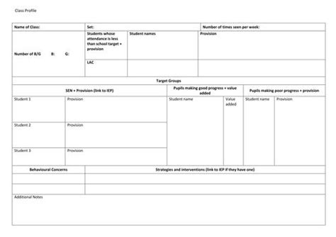 template for educational resources class profile template docx organisation baby