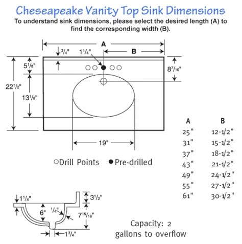 standard bathroom sink dimensions www imgkid the - Sink Vanity Dimensions