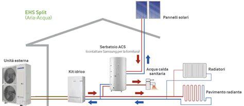 pompe di calore per riscaldamento a pavimento riscaldamento pompa di calore acqua