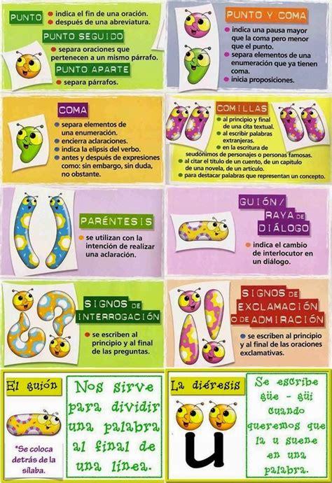 imagenes educativas reglas ortograficas las 10 infograf 237 as que te ayudar 225 n a recordar las reglas
