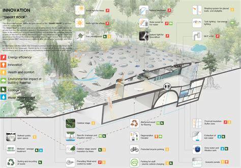 Favorite House Plans gallery of sou fujimoto chosen to design liget budapest s