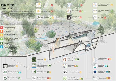Gallery of Sou Fujimoto Chosen to Design Liget Budapest's