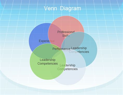 venn diagram software venn diagram free venn exles template software
