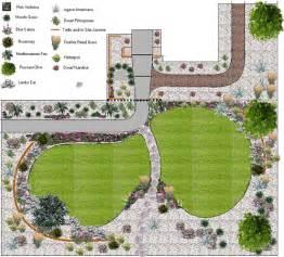 Front yard landscape design ideas bacchus marsh balinese garden design
