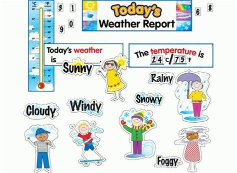 s temp today s weather display set