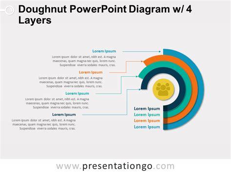 doughnut diagram doughnut powerpoint diagram w 4 layers presentationgo