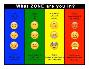 zones of regulation printable faces emojis faces expressions of zone of regulations pictures