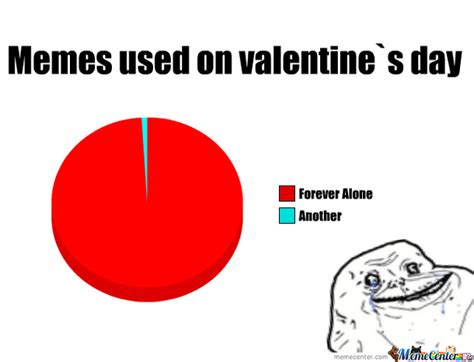 Funny Valentines Day Memes - 65 funny valentines day memes