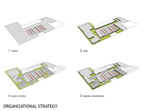design concept steel ltd the steel yard concept design modlar com