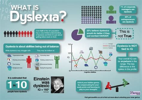 boston naming test italiano early diagnosis of dyslexia for early intervention